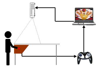 Virtual Pinball - Thomas Tilley